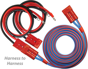 Polar Wire Product's Harness to Harness Jumper Cable Configuration