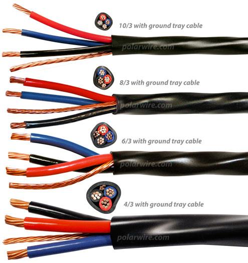 6 3 Thwn Wire Tyres2c